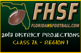 DISTRICT PROJECTIONS: Class 7A – Region I