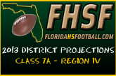 DISTRICT PROJECTIONS: Class 7A – Region IV