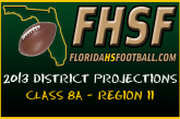 DISTRICT PROJECTIONS: Class 8A – Region II