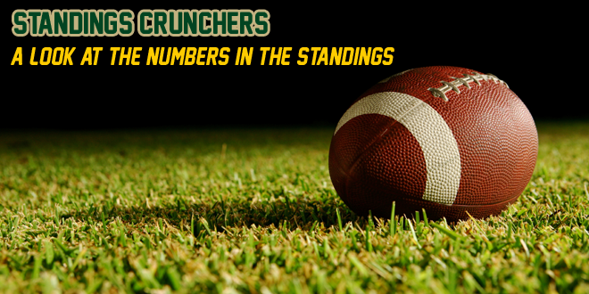 CRUNCHERS: Class 7A Crunchers – Week 3 Edition