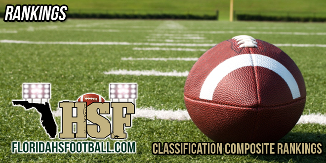 2014 Statewide Classification Composite Rankings – Preseason