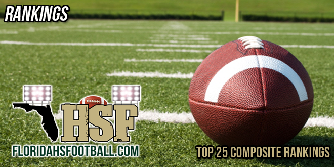 2014 Top 25 Composite Rankings – Preseason